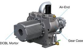 High Efficiency DCBL Driving System (37-75kW V-type))