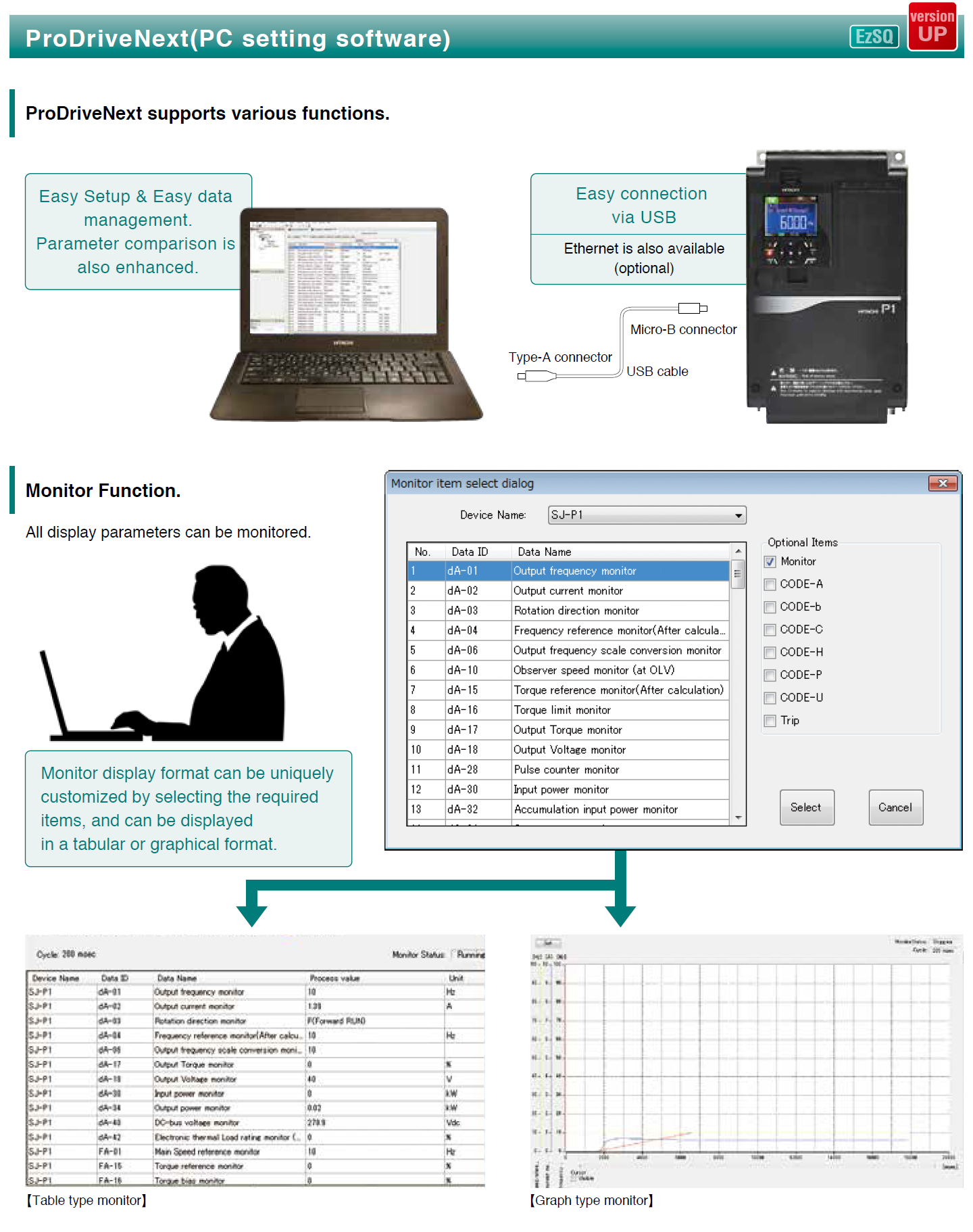 ProDriveNext(PC setting software)