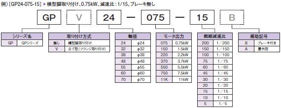 例)[GP24-075-15] → 横型脚取り付け、0.75kW、減速比: 1/15、ブレーキ無し